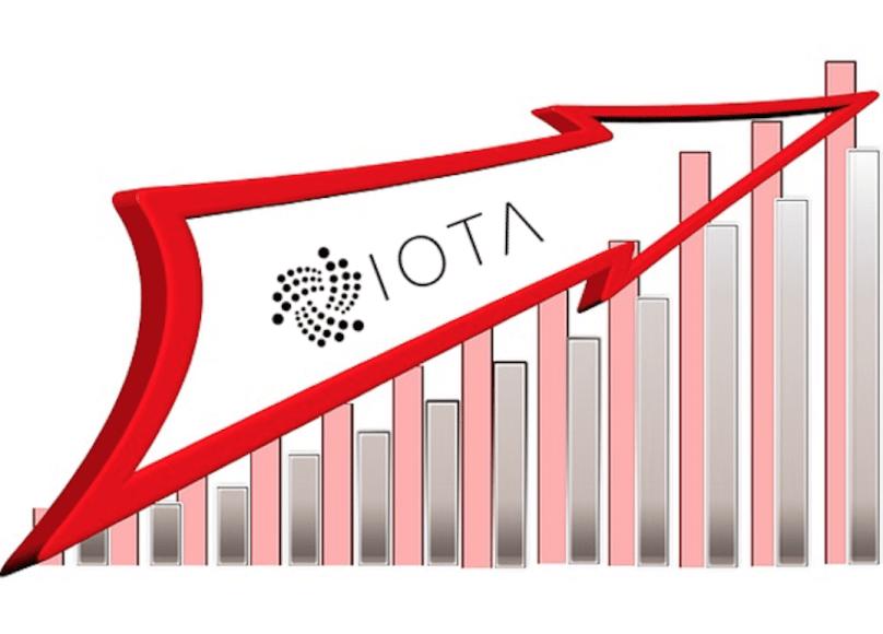 Iota dispara su valor y se coloca entre las 5 mayores criptomonedas del mundo
