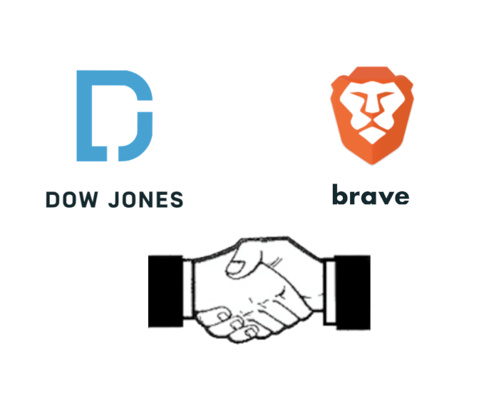 El Grupo Dow Jones y el navegador Brave se unen para probar el token BAT y la tecnología blockchain
