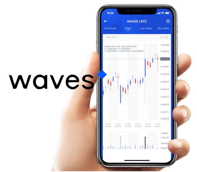 ¿Qué es Wave? Blockchain para todos