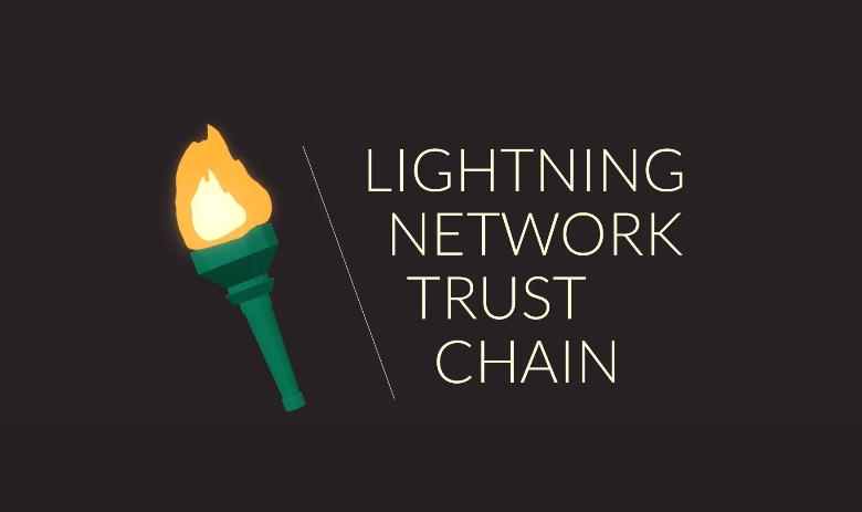 antorcha de Lightning Network